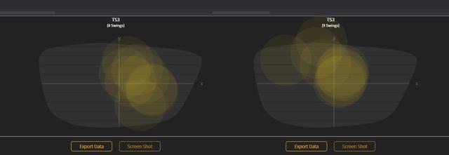 画像: 左が着用前の打点で右が着用後。打点の位置がヒールよりからセンターに寄りに改善されている