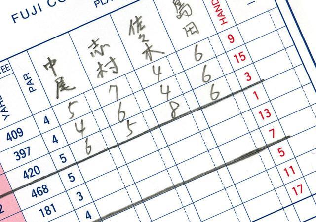 画像: たとえばパー4のホールを5打でホールアウトしたら「ボギー」だ