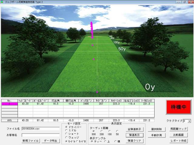 画像: ヒールヒットでも軽いドローで飛距離もでた「RS RED」の計測データ(サイエンス・フィットで計測)