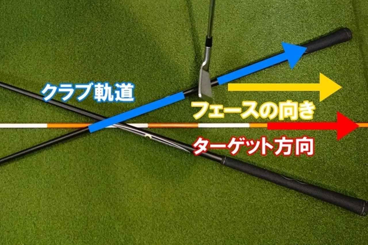 画像: 昔の理論ではクラブ軌道が打ち出し方向、フェースの向きが回転方向を決めると考えられていた