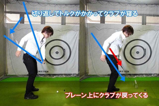画像: 腕とクラブの動きのズレがトルクを生み出し、切り返しでクラブが寝る。そこからさらに振っていくと、プレーン上に戻ろうとする力が働き、ヘッドが加速しながらインパクトできる