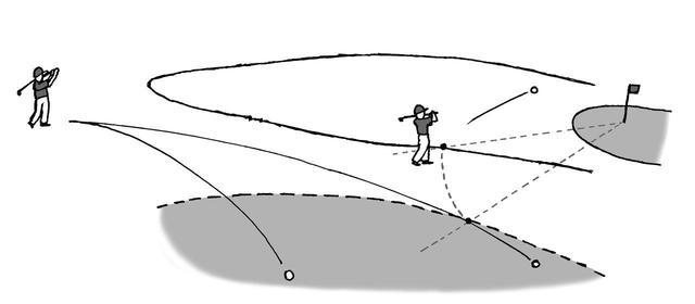 画像: 1打目も暫定球もOB。このとき「2罰打で救済エリアにドロップできる」というローカルルールを最初の球に適用できる?