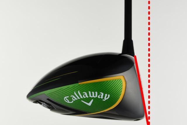 画像: シャフトの垂線とフェース面の作る角度が「ロフト角」だ。ドライバーの場合10度前後が多い