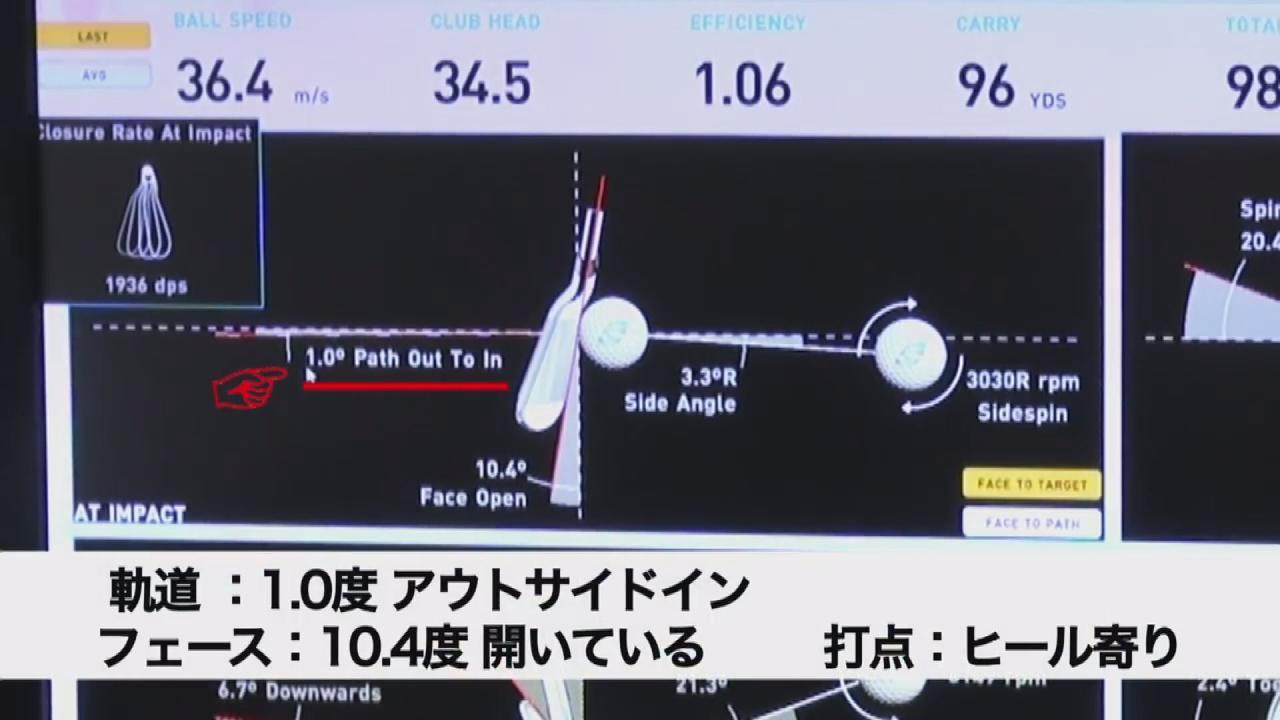 画像: 「インサイドアウトに振りたい!」アンタッチャブル柴田が女子プロのレッスンを受けたら完璧ドローが打てちゃった?【動画あり】
