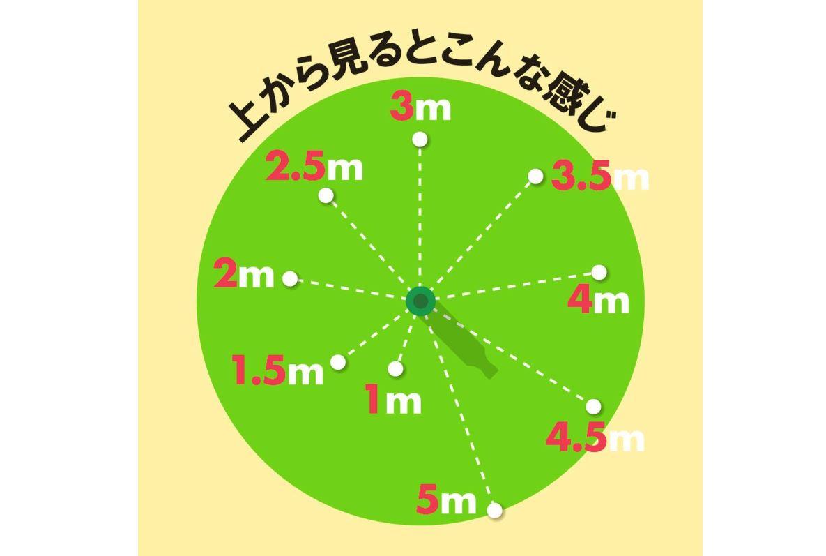 画像: カップを中心に、距離の異なる9箇所からパッティングする練習法。練習グリーンではペットボトルをカップに見立てて行っているという
