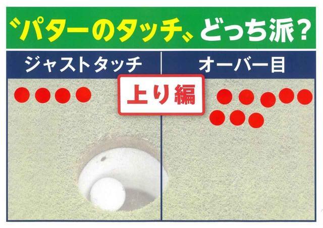 画像: 上りはジャストタッチとオーバー目に二分。下りは全員ジャストだが……