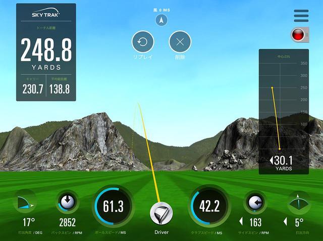 画像: 少し左に行きましたが、トータル飛距離は248.8ヤードで自分としてはなかなかいい数値です