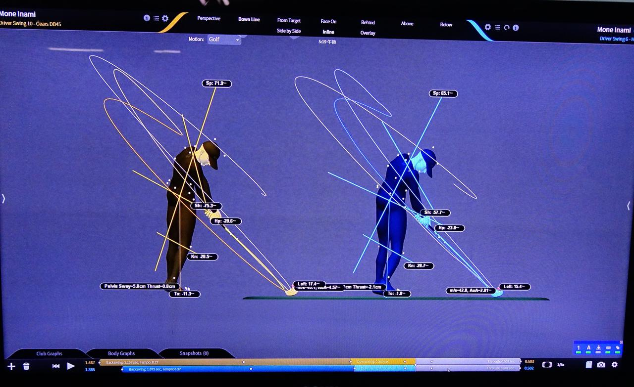 画像: スウィング計測器のギアーズで測定した稲見のスウィングデータ。左の昨年のスウィングに比べ、右の今年の開幕直前のスウィングは、手元の位置が低く前傾角もキープできている