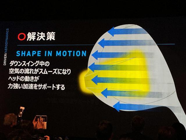 画像: イナーシャジェネレーターを斜めに配置することで、スウィング中の空気の流れがスムーズになるという