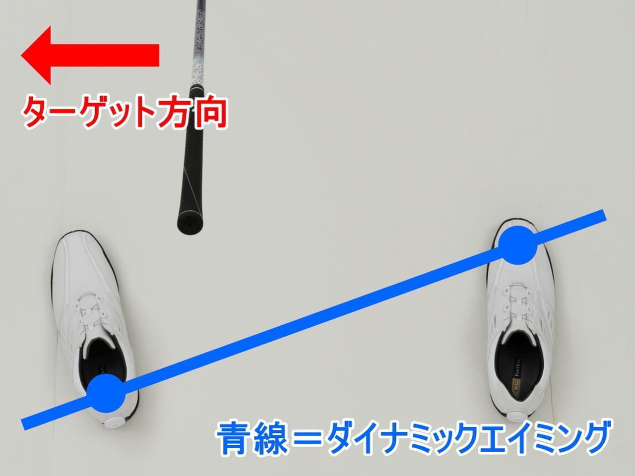 画像: 写真B:ダイナミックエイミングを考慮すると、スクェアスタンスでも体が開いた状態になる