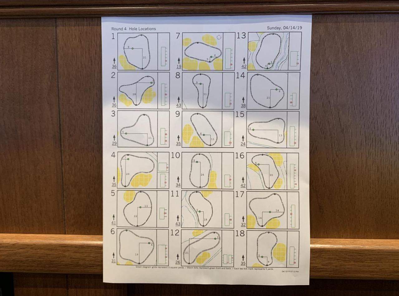 画像: マスターズのある日のピンポジシート。12番はグリーンが斜めに配置されていることがよくわかる