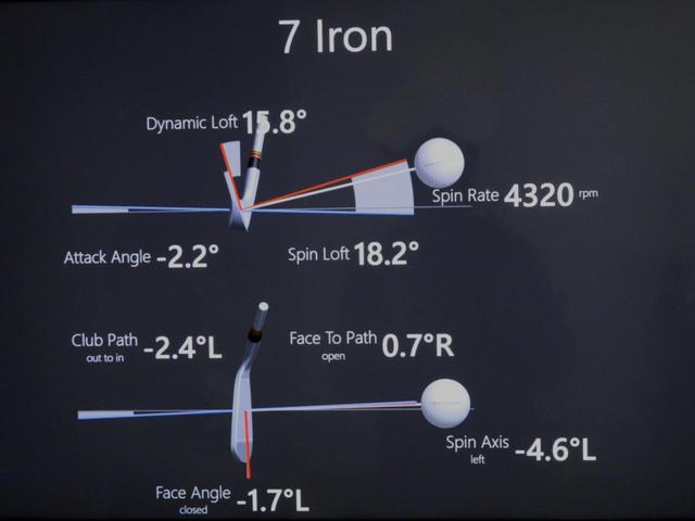 画像: 写真A:トラックマンで7番アイアンのスウィングを計測してみると、フェースアングルは1.7度左に傾いていた