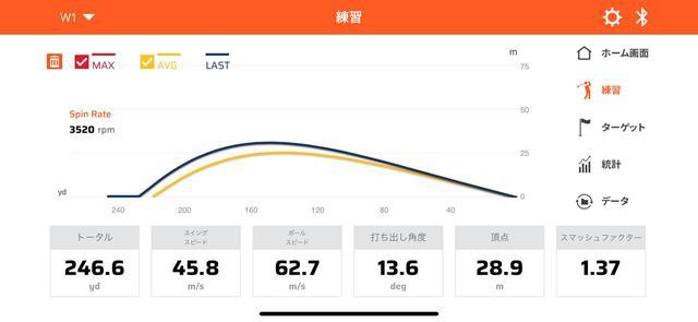 画像: アプリで表示されるドライバーのショットデータ