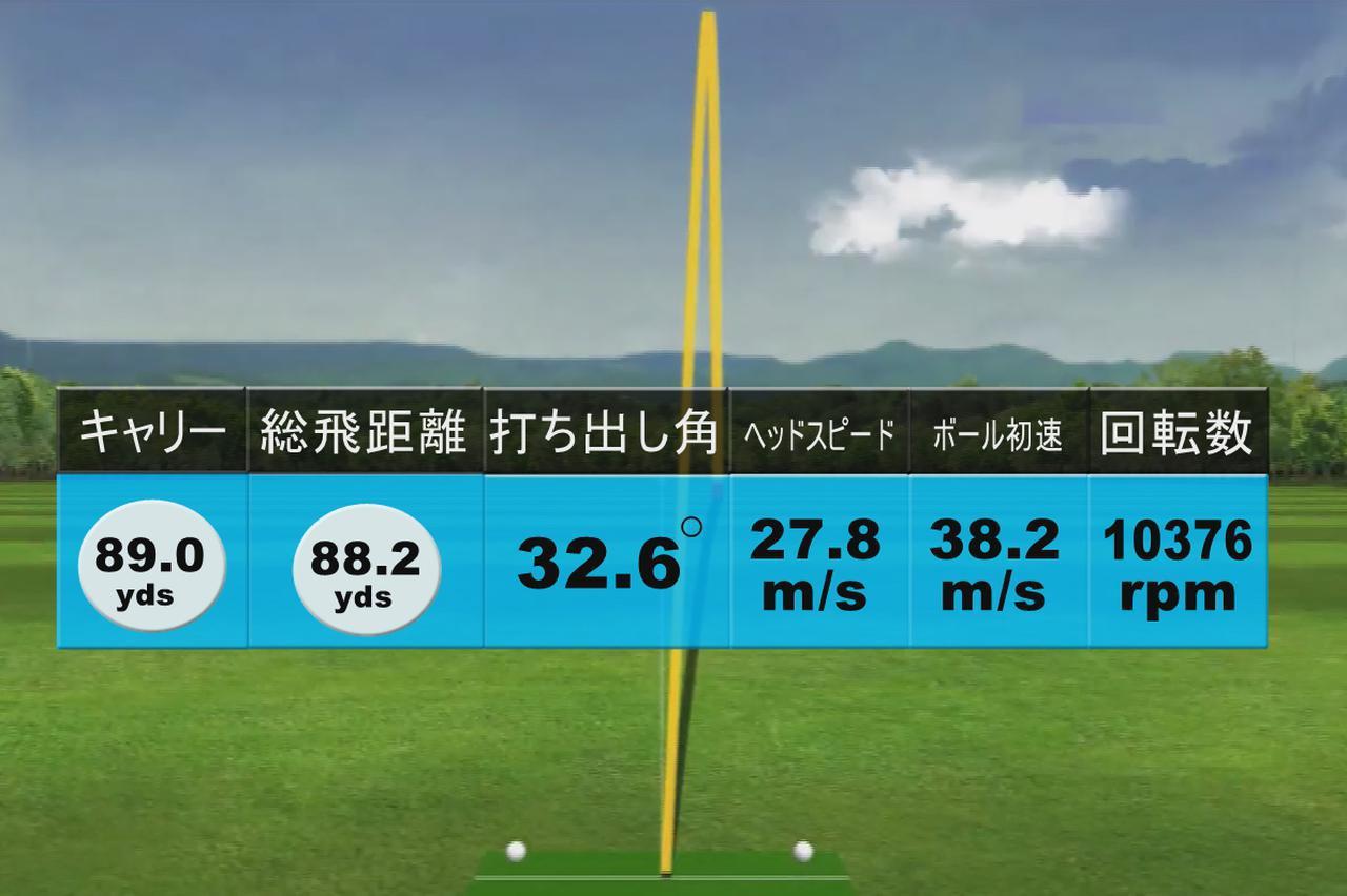 画像: 吉田のRS-Wブラックアウトウェッジを使った90ヤードのアプローチ。スピン量は1万回を超えている