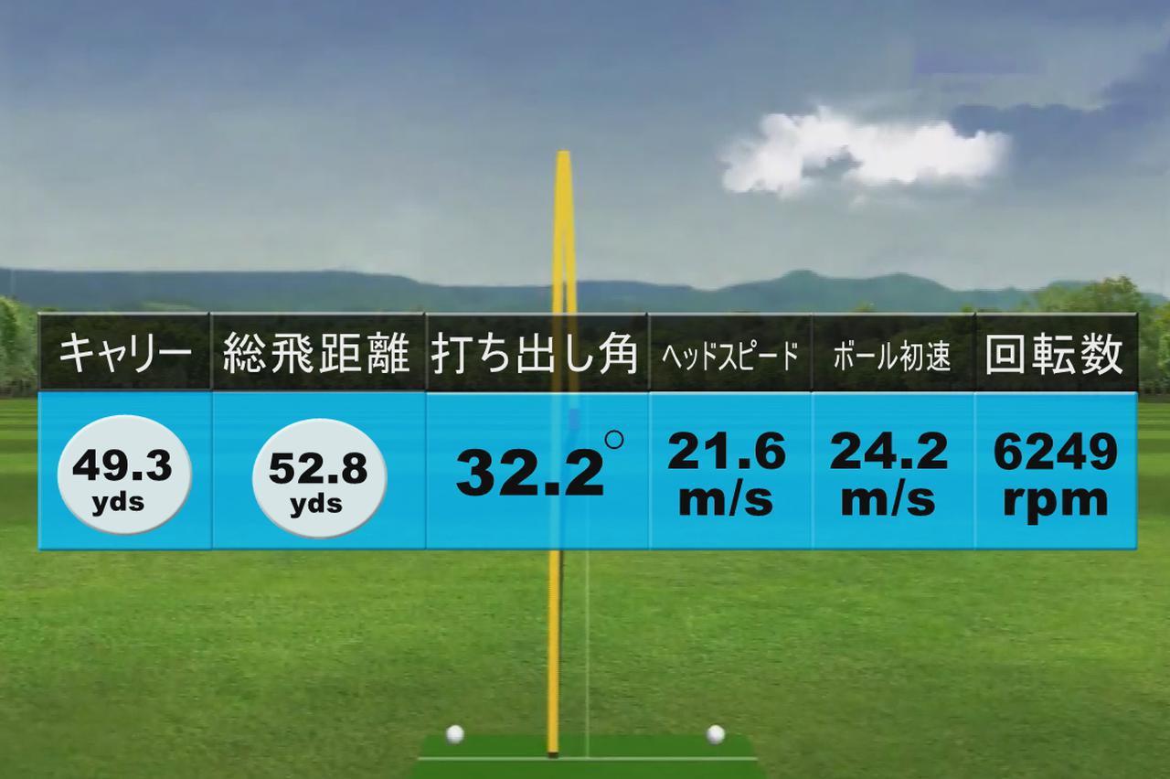 画像: 吉田のRS-Wブラックアウトウェッジを使った50ヤードのアプローチ。ピッチエンドランを意識して軽く振ってもこのスピン量
