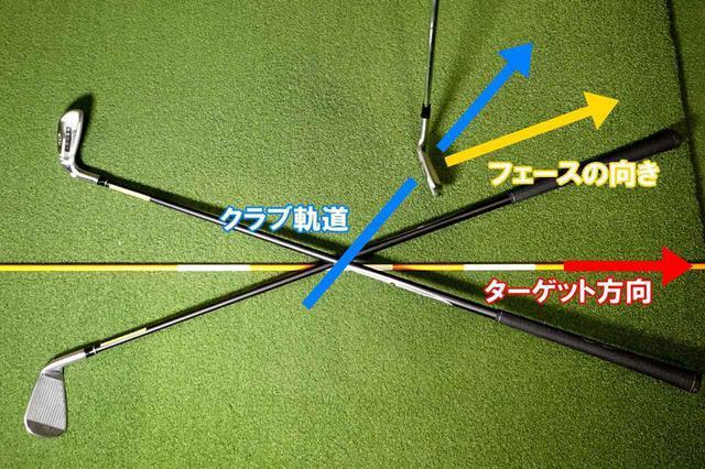 画像: 写真A:クラブ軌道に対してフェースの向きが右を向いていれば、ボールは右に曲がる