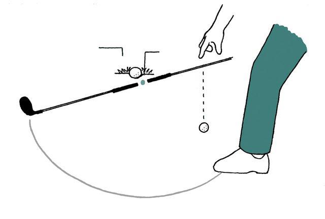 画像: 「くい込んだ球の直後を基点」とするので、ドロップした球が穴に入ったら、救済エリア外に球が止まったこととなる