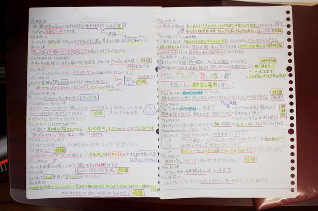 """画像: 画像A:茨城県アマ二連覇の実力を持つトップアマ・井坂伸次さんのゴルフノート。日付やその日の調子とともに、""""ゴルフの気づき""""を書き連ねている"""
