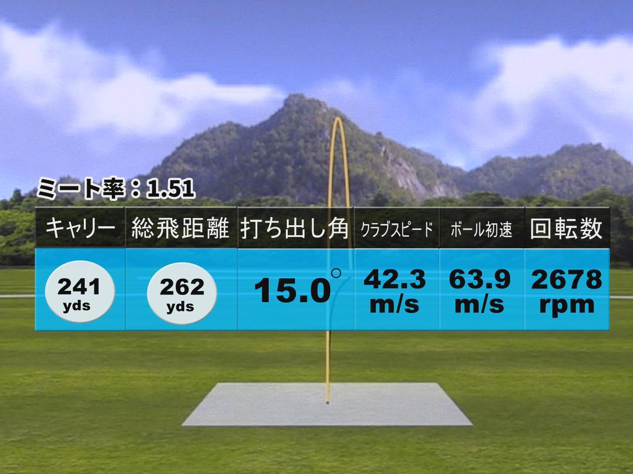 画像: HS42m/sをイメージして打った、中村の試打データ