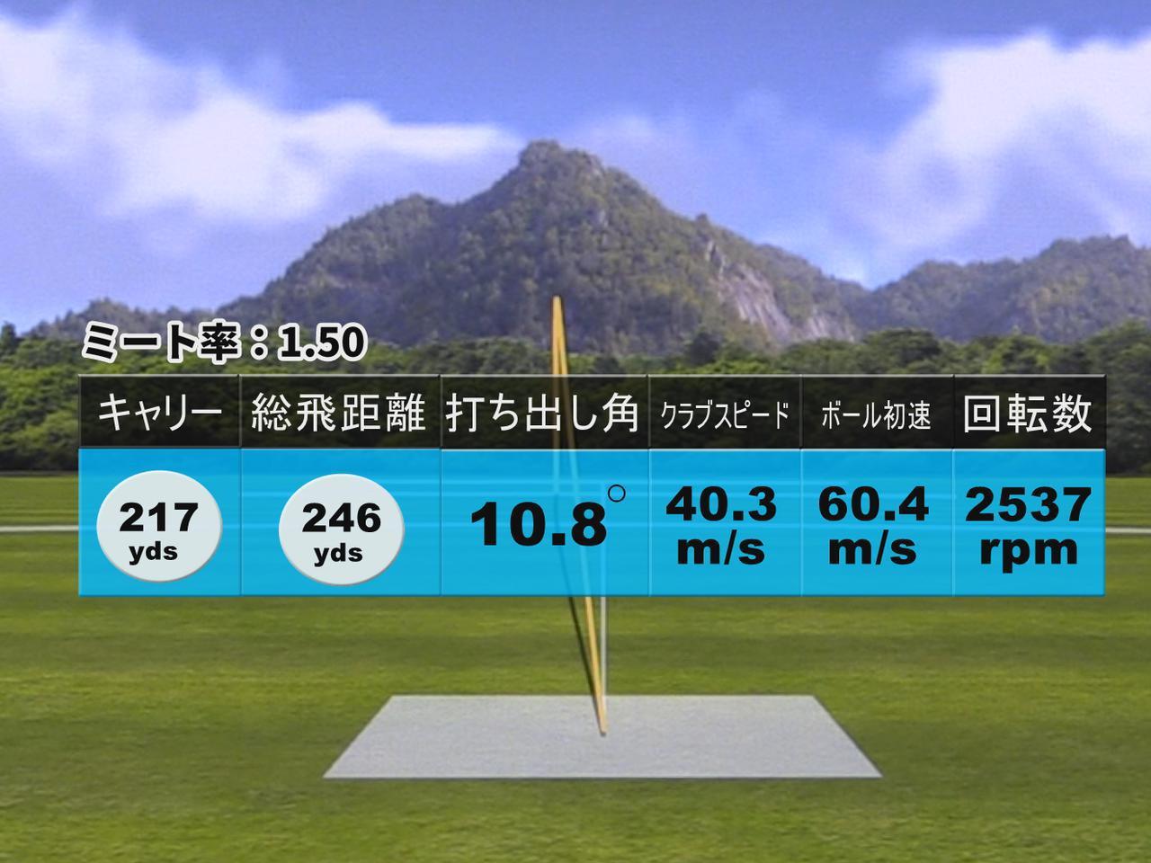 画像: HS40m/sをイメージして打った、中村の試打データ。