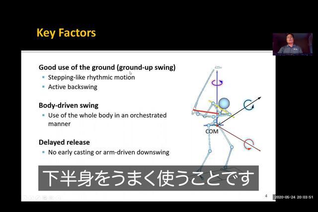 画像: オンラインセミナーでCGやビデオ映像を使いながら、飛距離を伸ばす方法について話していたクォン教授