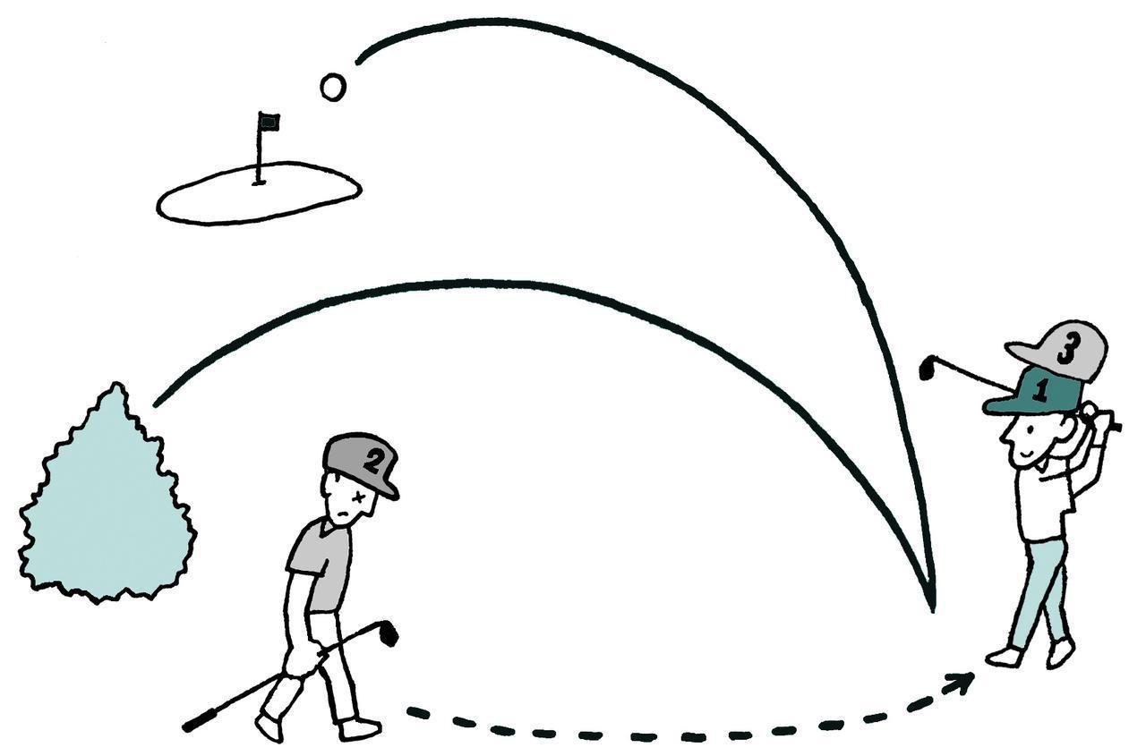 画像: 最初に打った球が見つからず、元の位置で打ち直し。この時間と労力をセーブするには暫定球を打つことだ
