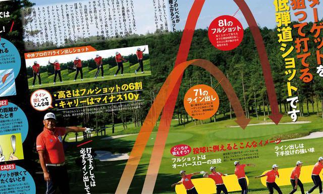 """画像: 月刊ゴルフダイジェスト2020年9月号の特集「上手い人ほどアイアンは""""ライン出し""""」で中井学プロが紹介していたライン出しショットの練習法を実践してみた"""