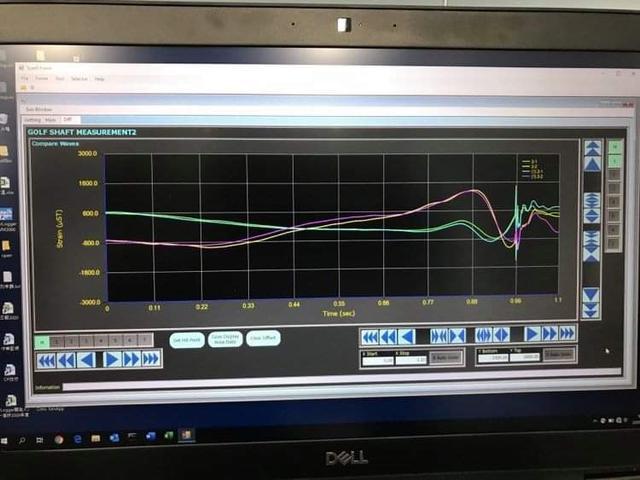 画像: 縦方向(紫色)横方向(黄緑色)のシャフトにかかる負荷を計測できる装置で計測した画面