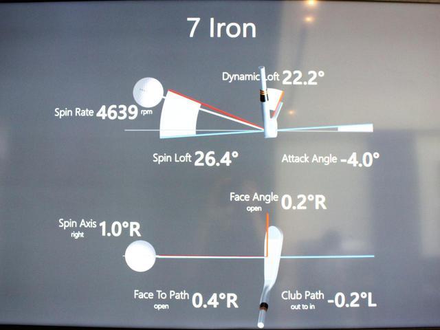 画像: 写真B:小澤が示した理想的な7番アイアンのアタックアングル、フェースアングル、クラブパスのデータ