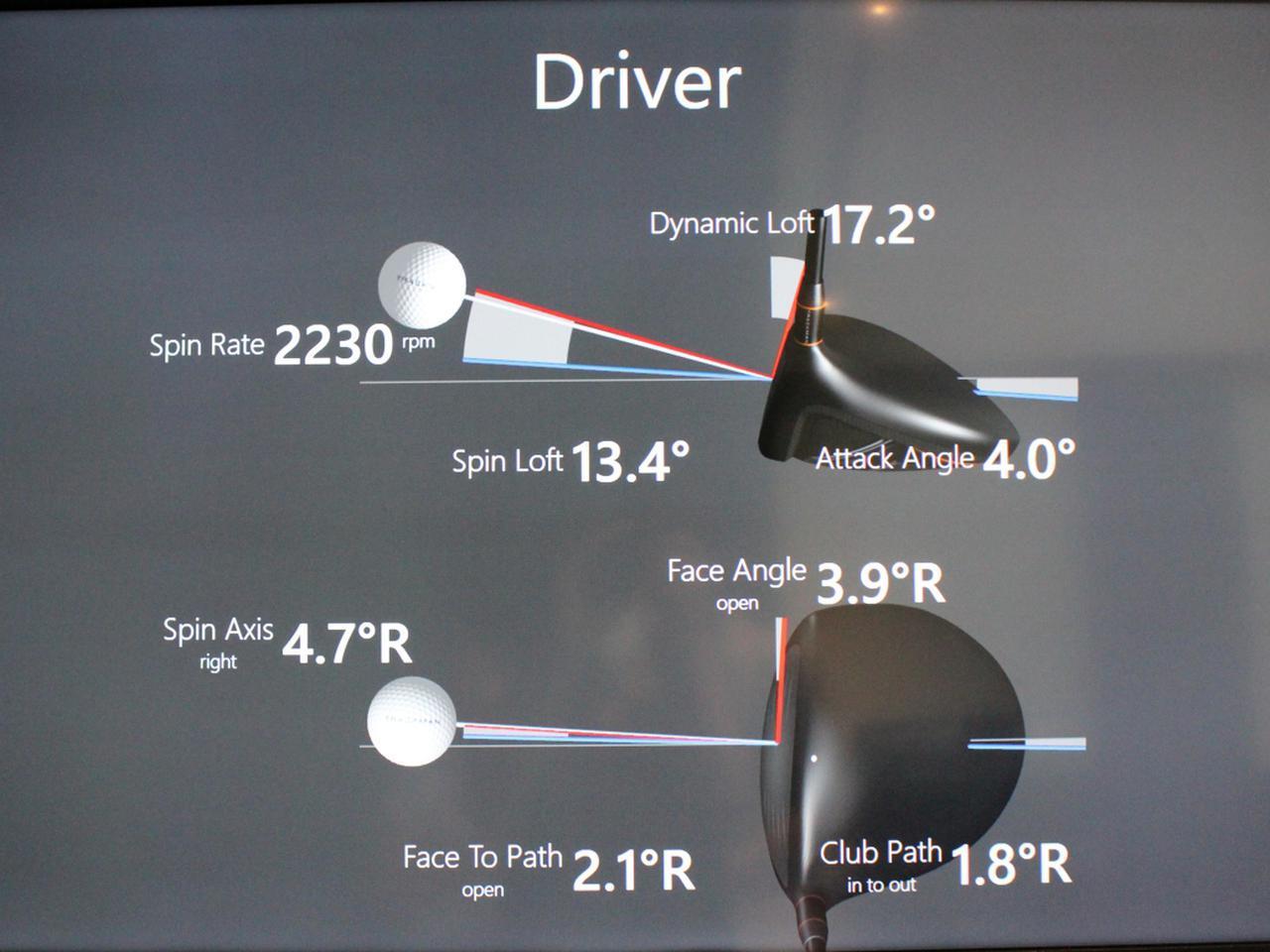 画像: 写真A:小澤のドライバーショットを計測した際のヘッド挙動データ