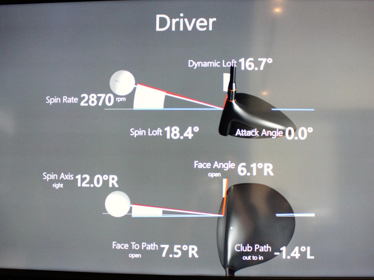 画像: 写真B:中村がアマチュアゴルファーにありがちなスウィングを再現した際のヘッド挙動のデータ