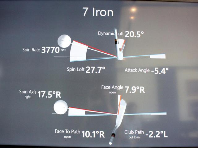 画像: 写真A:中村がアマチュアゴルファーに多く見られる右に打ち出してスライスする弾道を再現した際のヘッド挙動を示すデータ