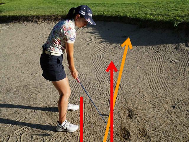 画像: リーディングエッジを目標のピン方向(オレンジの矢印)に向けつつ、スタンスの向き(赤線)と同じ方向にクラブを振っていく(赤矢印)