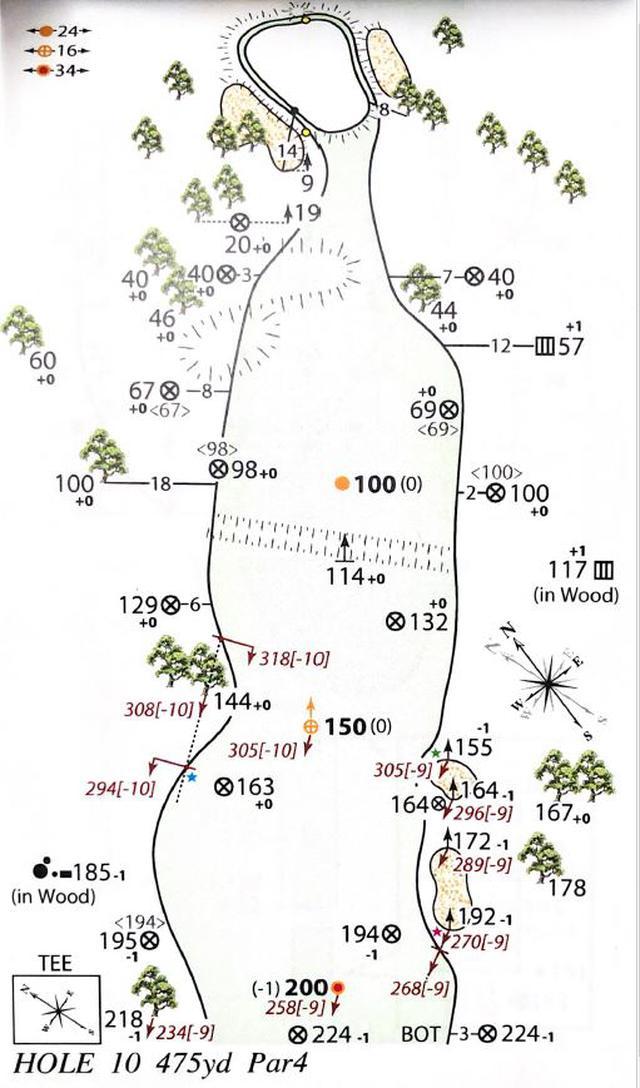 画像: フェニックスオープンの超難関!10番ホールのヤーデージブック