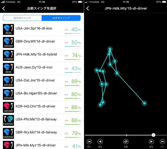 画像: Dr.Swingは動画を取り込んで設定することで骨格の動き方をトッププレーヤーと比較できる