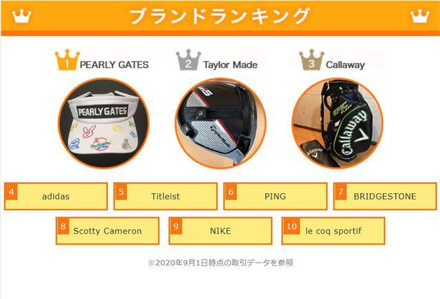 画像: ゴルフ用品マーケットでは「ブランドランキング」も見られる(画像は『ゴルフ用品マーケット』よりキャプチャしたもの)