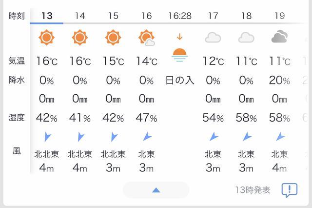 画像: 実際にYahoo!天気で表示される気象データ。時間ごとの風向きが細かく表示されている