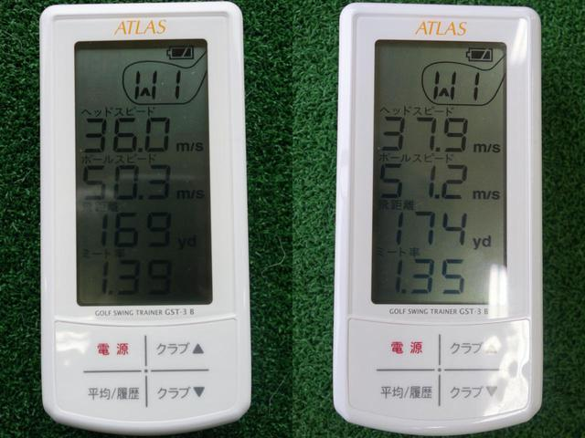 画像: インソールなしの数値はヘッドスピード36m/s、169ヤード(左)といつも通りだが、インソールを入れただけでヘッドスピード37.9m/s、174ヤード(右)と数値が上がっているのがわかる