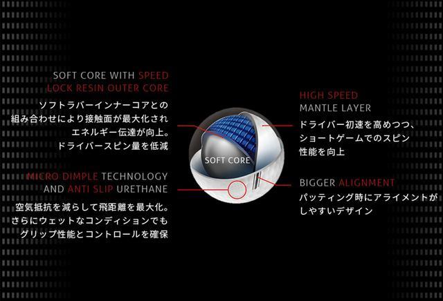 画像: アウターコア(青い部分)に比重が軽くて反発力が高いレジン素材を使用している