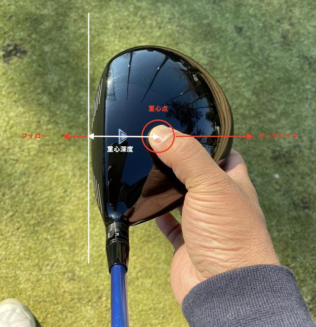 """画像: ヘッドのバランスポイントが重心点。ここを感覚的に""""掴まえて動かす""""ことができれば慣性モーメントが大きいヘッドでもコントロールしやすくなる"""
