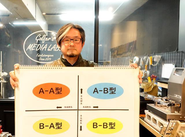 画像: シャフト特性を4つゾーンにマッピングすることで正確なフィッティングを可能にした東京二子玉川にあるフィッティングスタジオ「ゴルファーズメディアラボ」の佐野店長