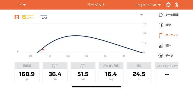 画像: ドライバーのヘッドスピード45m/s程度で試打した弾道計測器(スウィングキャディSC300)による計測データ