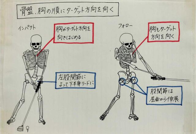 画像: インパクトで右股関節を最後まで伸ばしていこうと大谷(提供/大谷奈千代) www.instagram.com