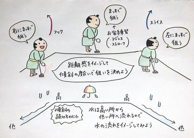 画像: 距離感をイメージして「決め打ち」することを心がけましょう www.instagram.com