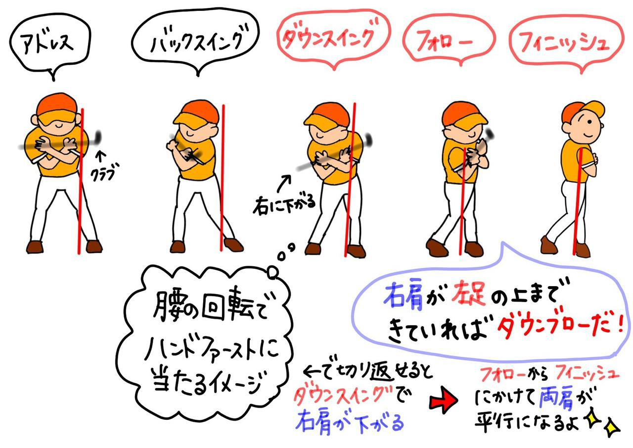 画像: クラブを胸の前にセットしシャドースウィング。右肩を左足の上に乗せるイメージで体を回そう