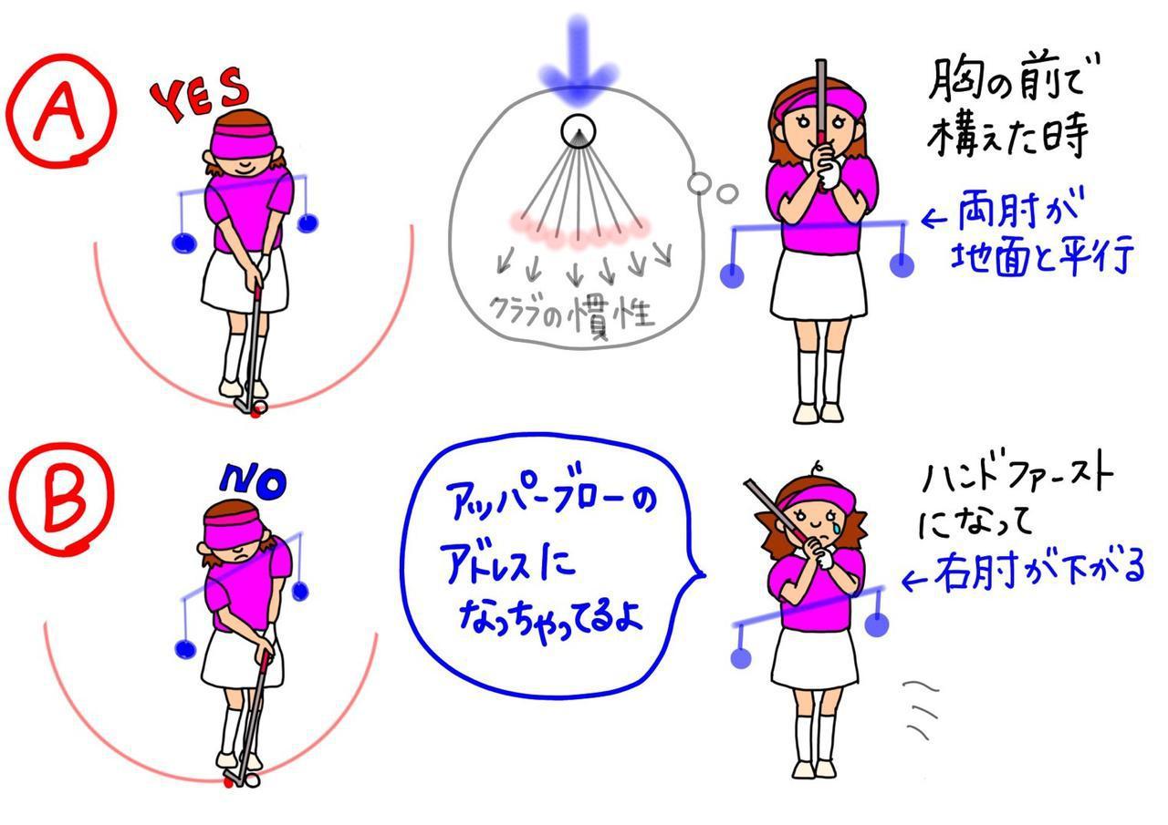 画像: 画像2:Bは両肩のラインが右に傾くことでアッパーブローで打つ構えに。Aのように両肩のラインがなるべくフラットにして構えよう。グリップしたまま胸の前に手元を置いたときに両ひじが地面と平行になるのが目安だ