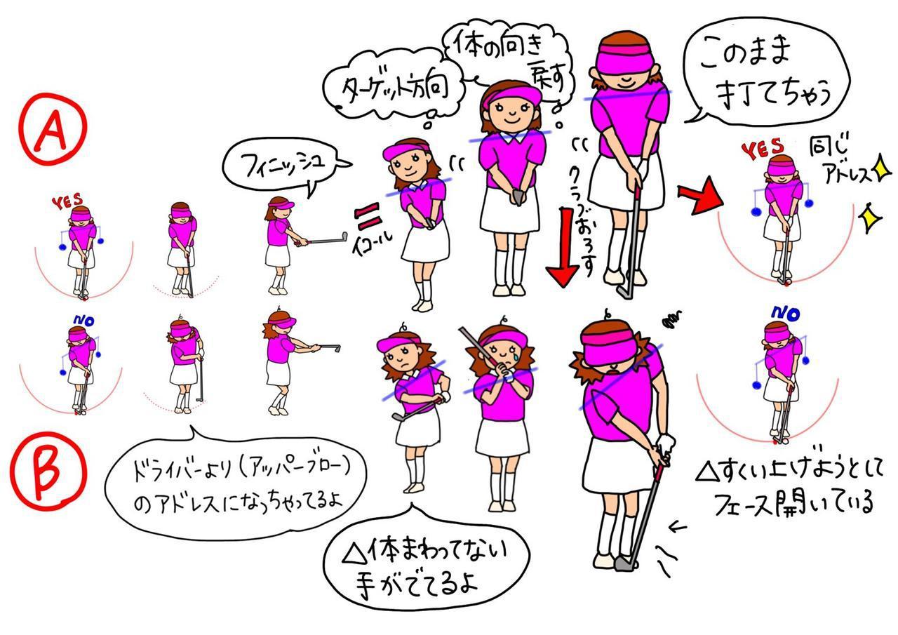 画像: 画像3:ダウンスウィングではAのように腰と肩を一緒に回転させるのが正解。Bのようにすくいあげる動きが発生するのはNGだ