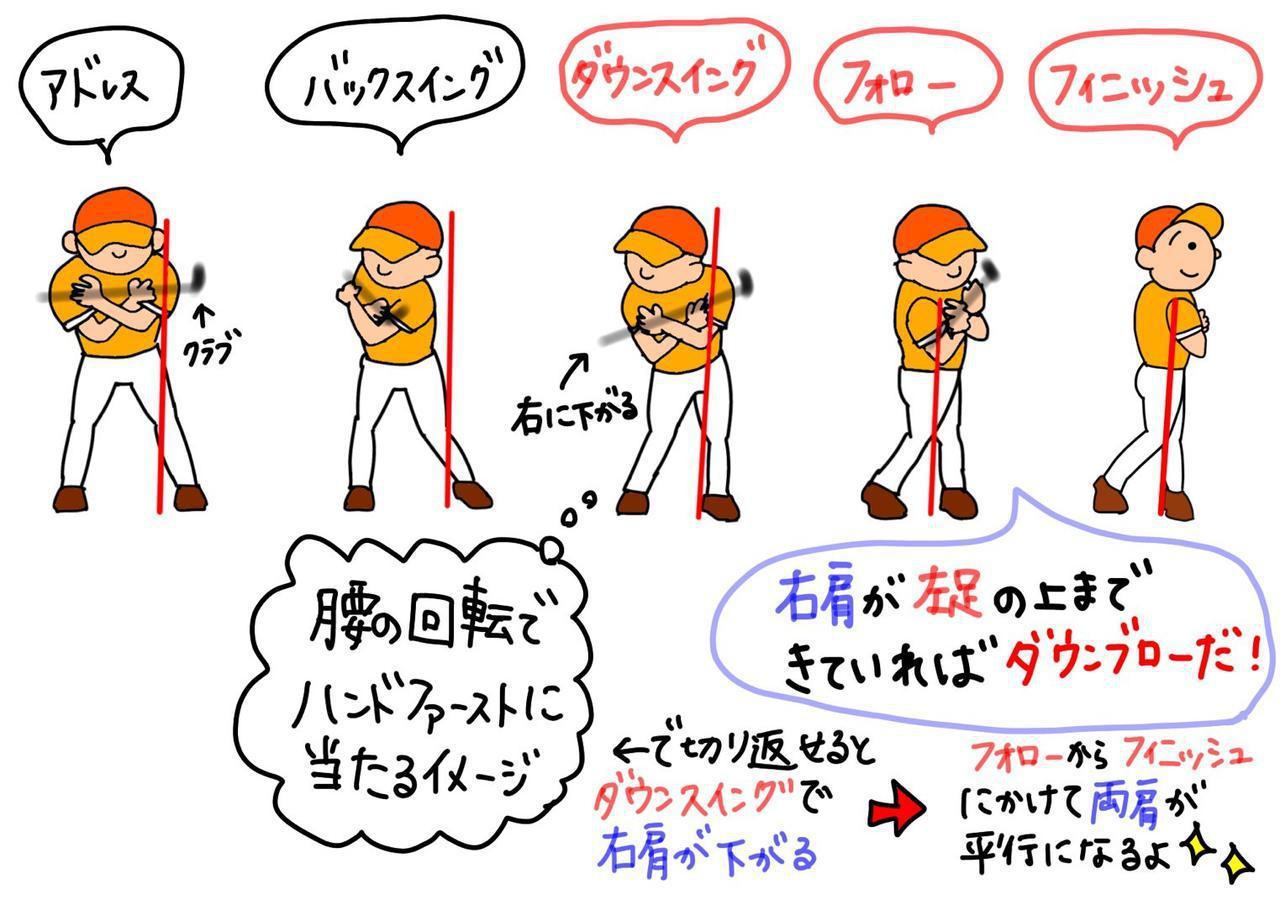"""画像: ダウンブローの秘密は""""フォロー""""にあり! できるかな? 「低く長いインパクト」を体感できる練習ドリル - みんなのゴルフダイジェスト"""