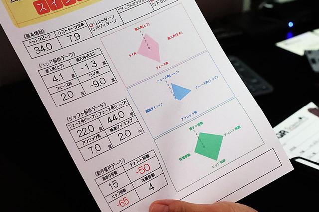 画像: レーダーチャートの項目がすべて5点なら女子プロの平均値。S子はヘッド・シャフト解析がいびつ……