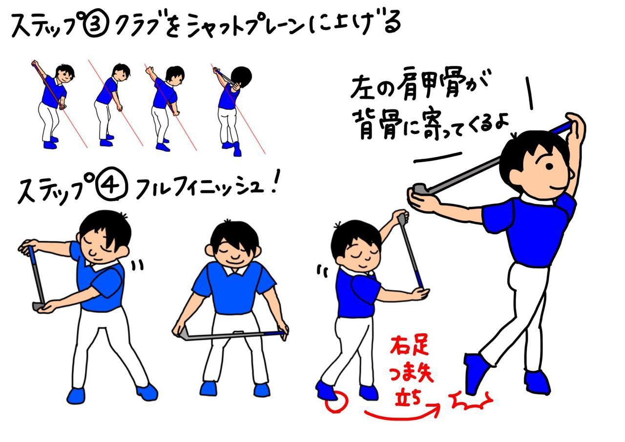 画像: ステップ【3】ではシャフトプレーンを意識しながら。ステップ【4】ではフィニッシュの形を意識しながら上体を回してみよう